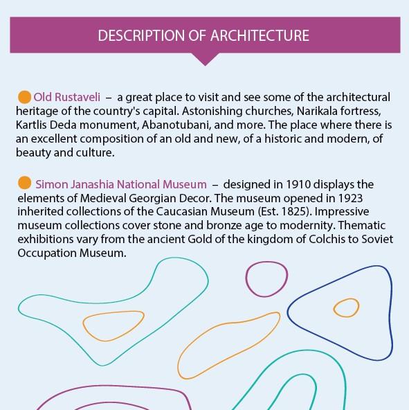 Description of Architecture